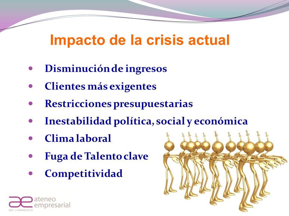 Impacto de la crisis actual