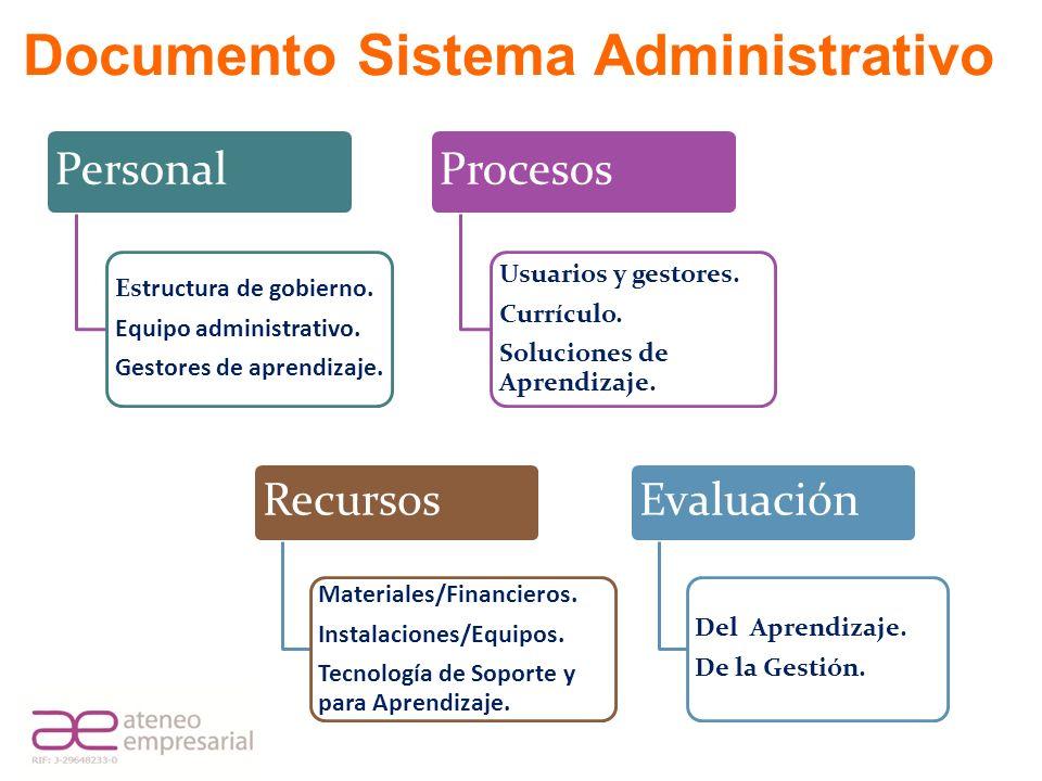 Documento Sistema Administrativo