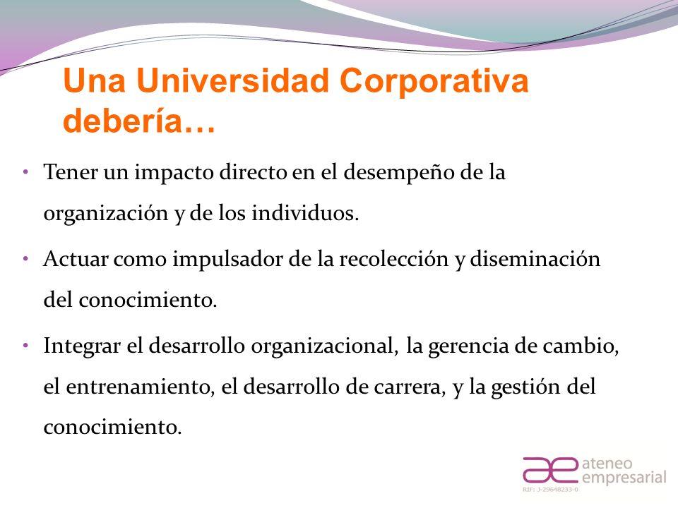 Una Universidad Corporativa debería…