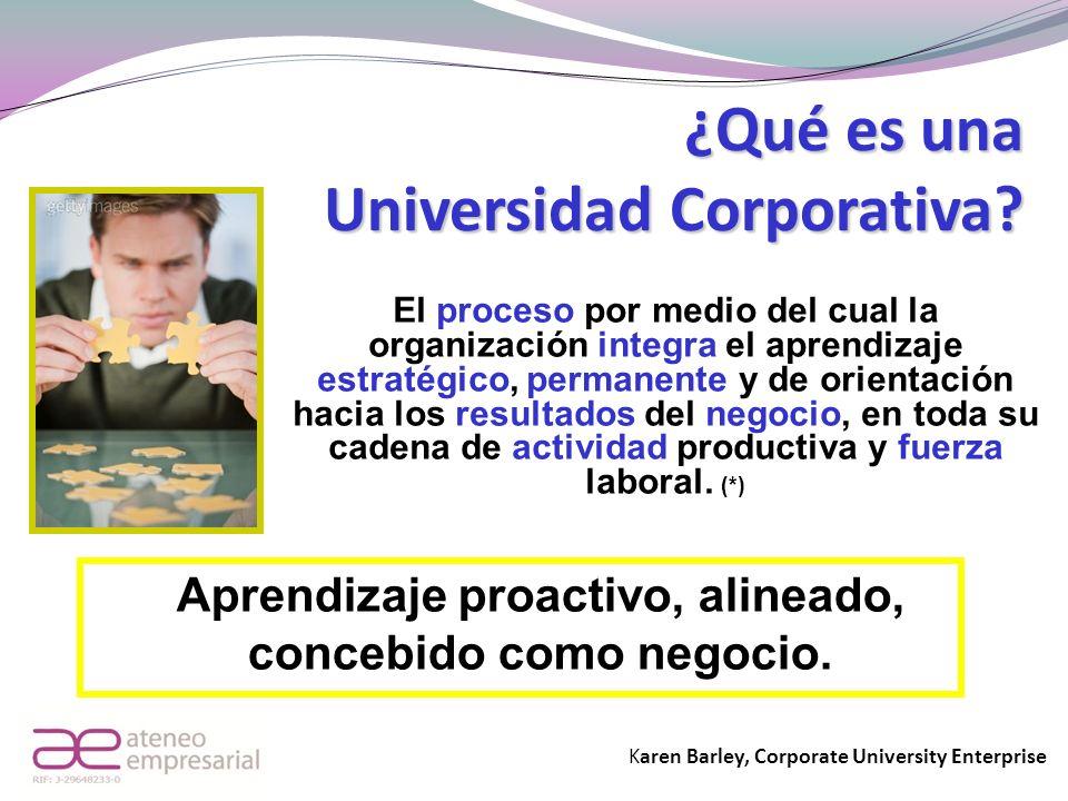 ¿Qué es una Universidad Corporativa
