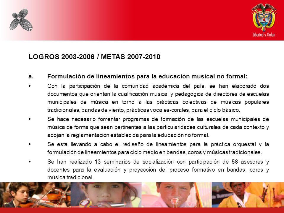 LOGROS 2003-2006 / METAS 2007-2010 Formulación de lineamientos para la educación musical no formal: