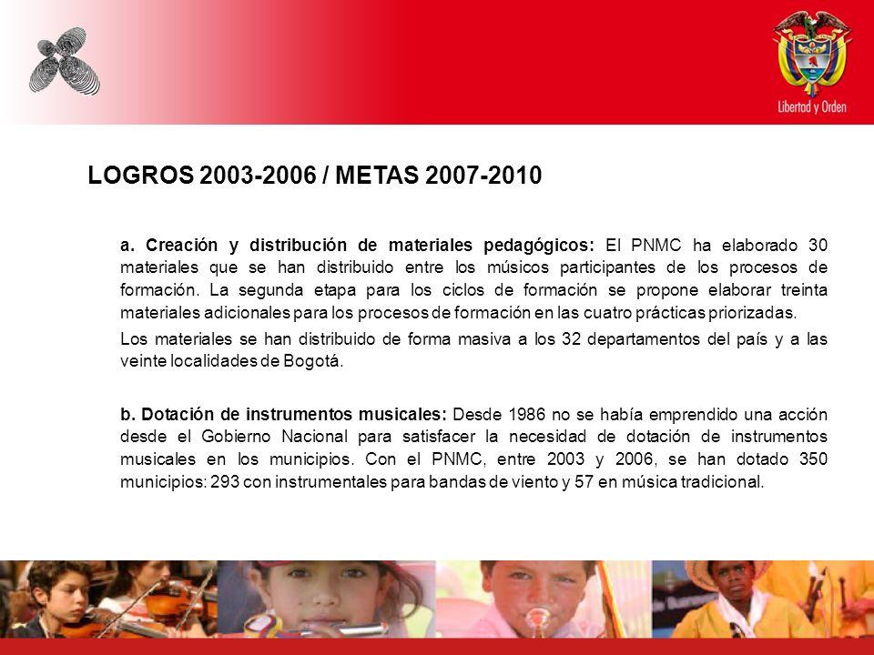 LOGROS 2003-2006 / METAS 2007-2010
