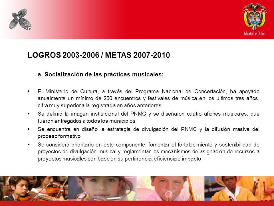 LOGROS 2003-2006 / METAS 2007-2010 a. Socialización de las prácticas musicales: