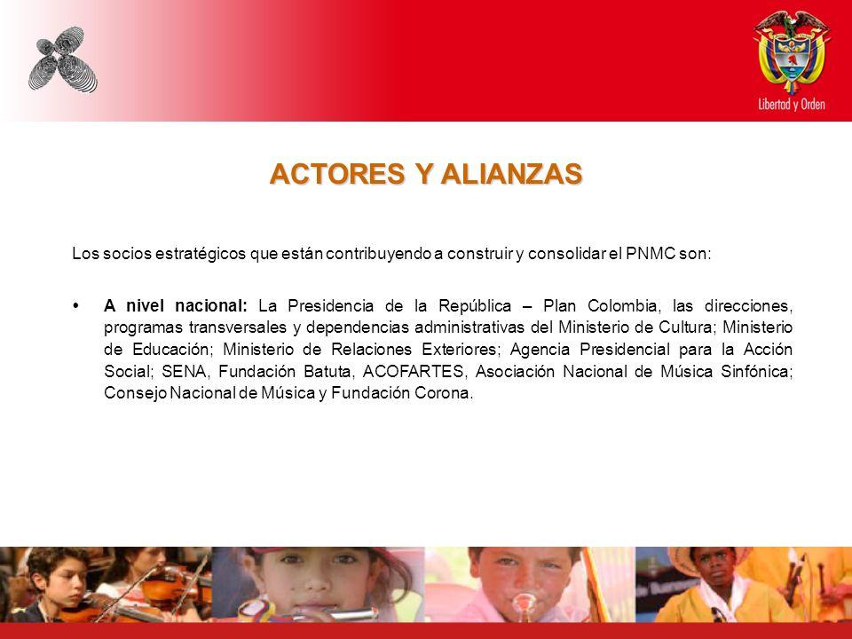 ACTORES Y ALIANZAS Los socios estratégicos que están contribuyendo a construir y consolidar el PNMC son: