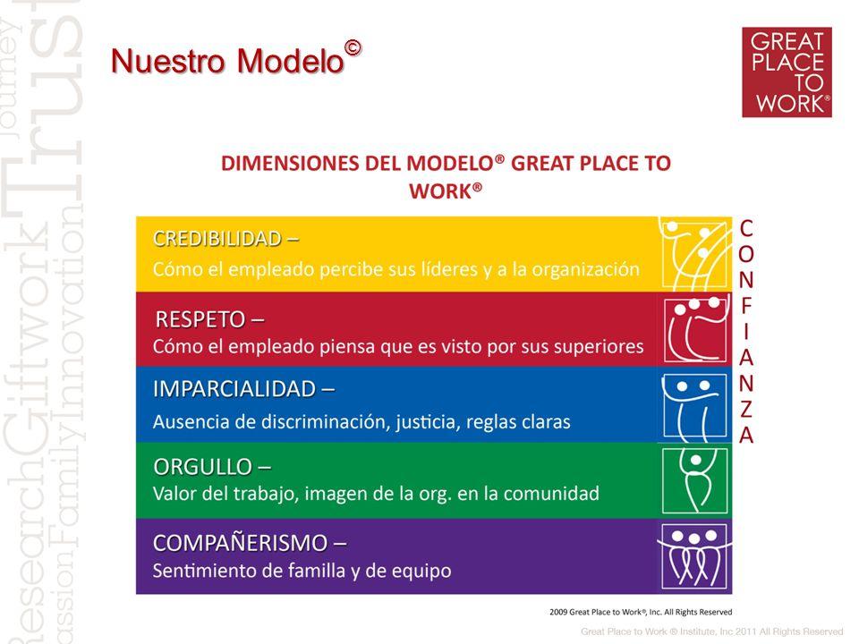 Nuestro Modelo©