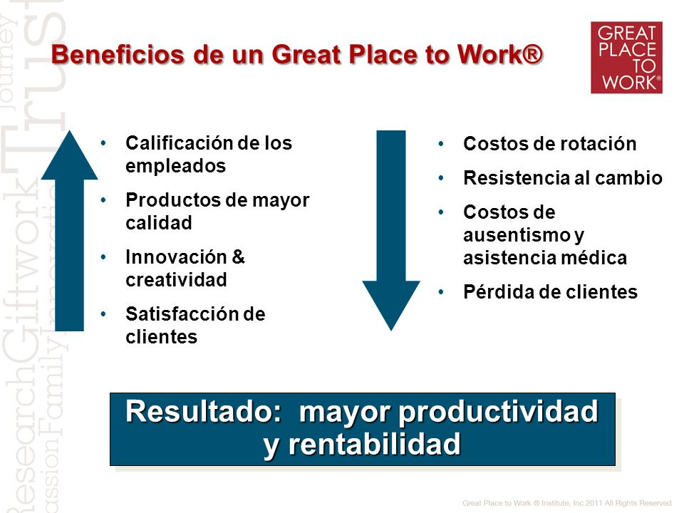 Beneficios de un Great Place to Work®