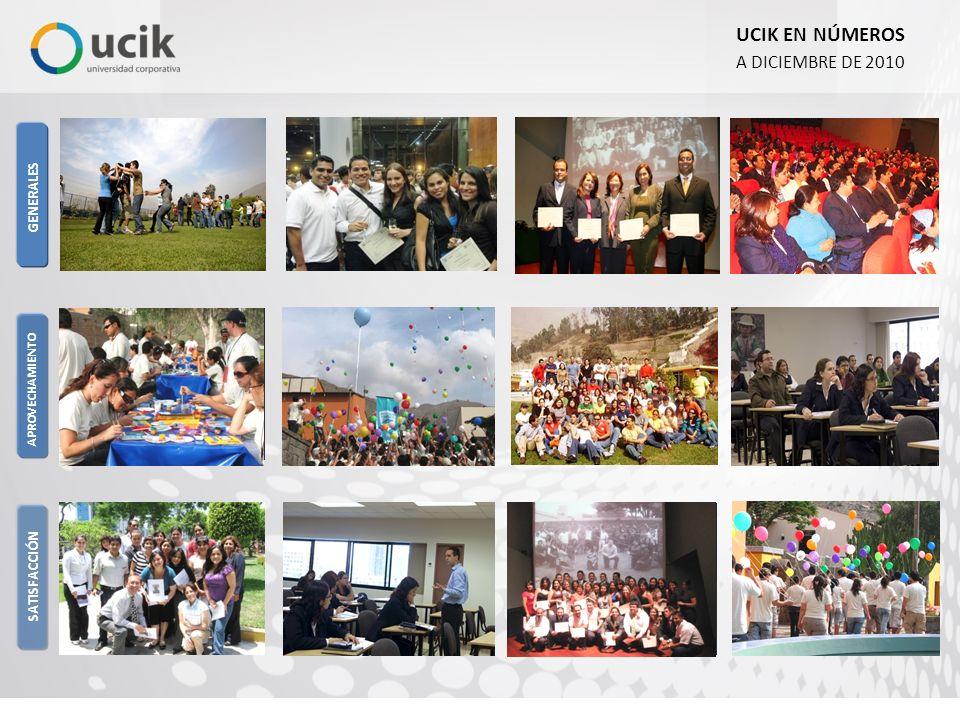 UCIK EN NÚMEROS A DICIEMBRE DE 2010. 1,048. 11,255. 2,696. 9,000. GENERALES. COLABORADORES. DISTINTOS.