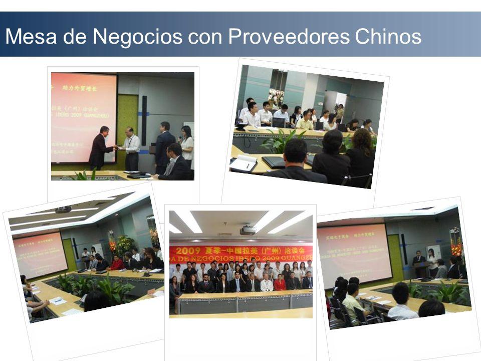 Mesa de Negocios con Proveedores Chinos