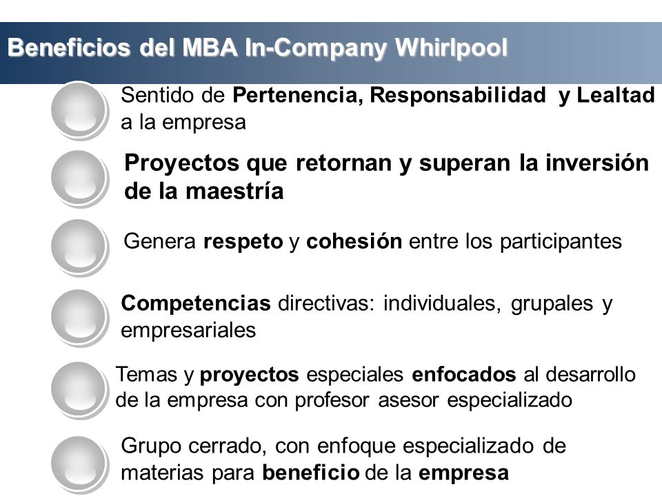 Beneficios del MBA In-Company Whirlpool