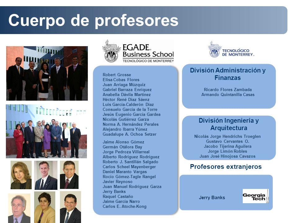 Cuerpo de profesores Profesores extranjeros
