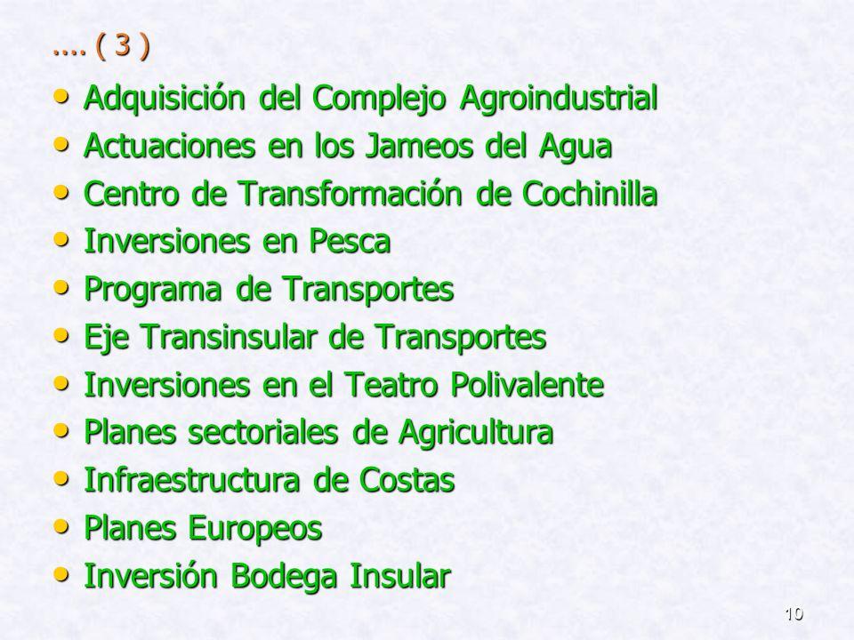 Adquisición del Complejo Agroindustrial