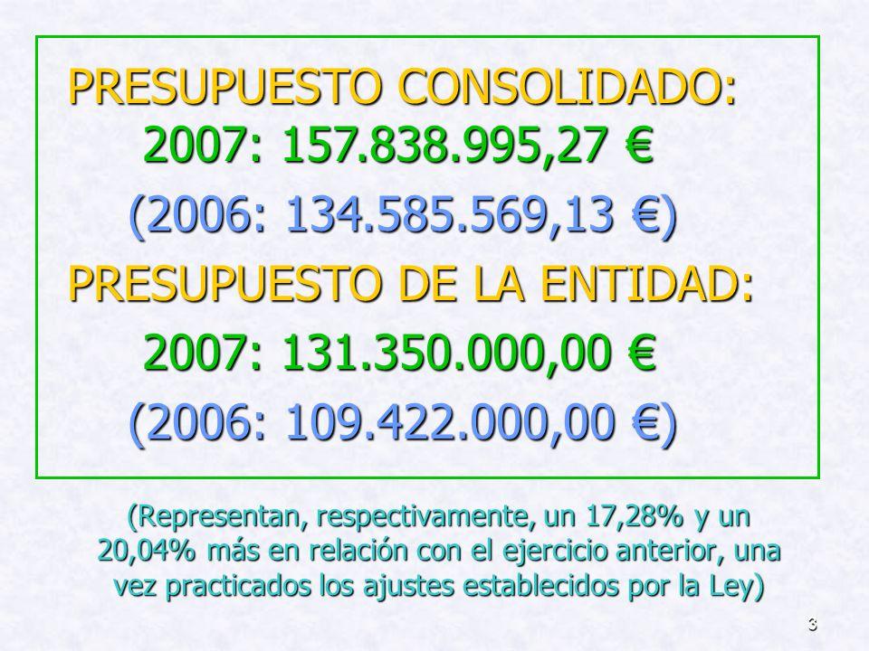 PRESUPUESTO CONSOLIDADO: 2007: 157.838.995,27 €
