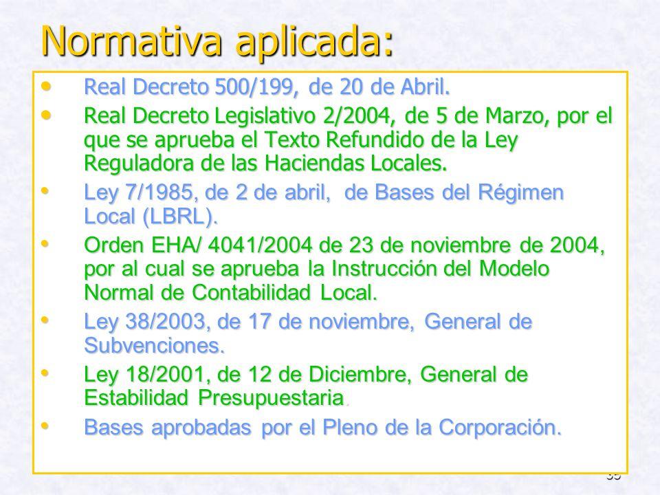 Normativa aplicada: Real Decreto 500/199, de 20 de Abril.