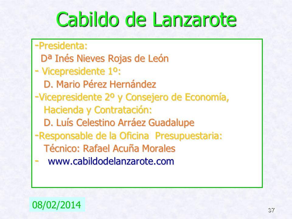 Cabildo de Lanzarote Presidenta: Dª Inés Nieves Rojas de León
