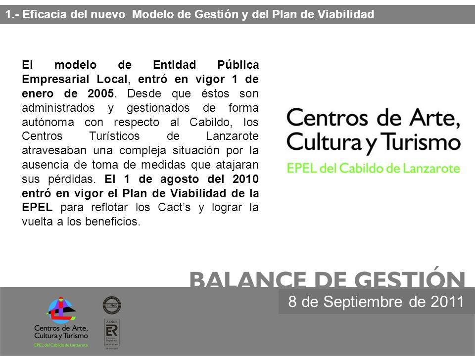 1.- Eficacia del nuevo Modelo de Gestión y del Plan de Viabilidad