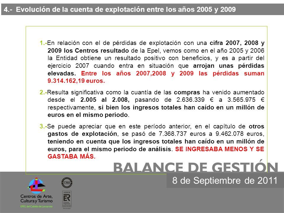 4.- Evolución de la cuenta de explotación entre los años 2005 y 2009