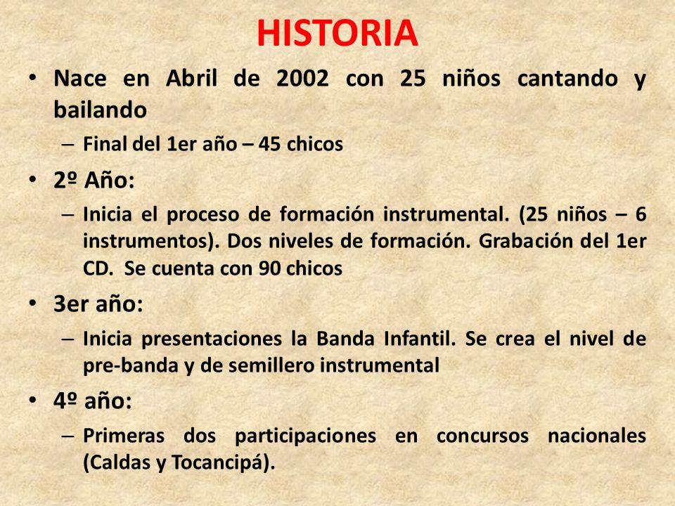 HISTORIA Nace en Abril de 2002 con 25 niños cantando y bailando