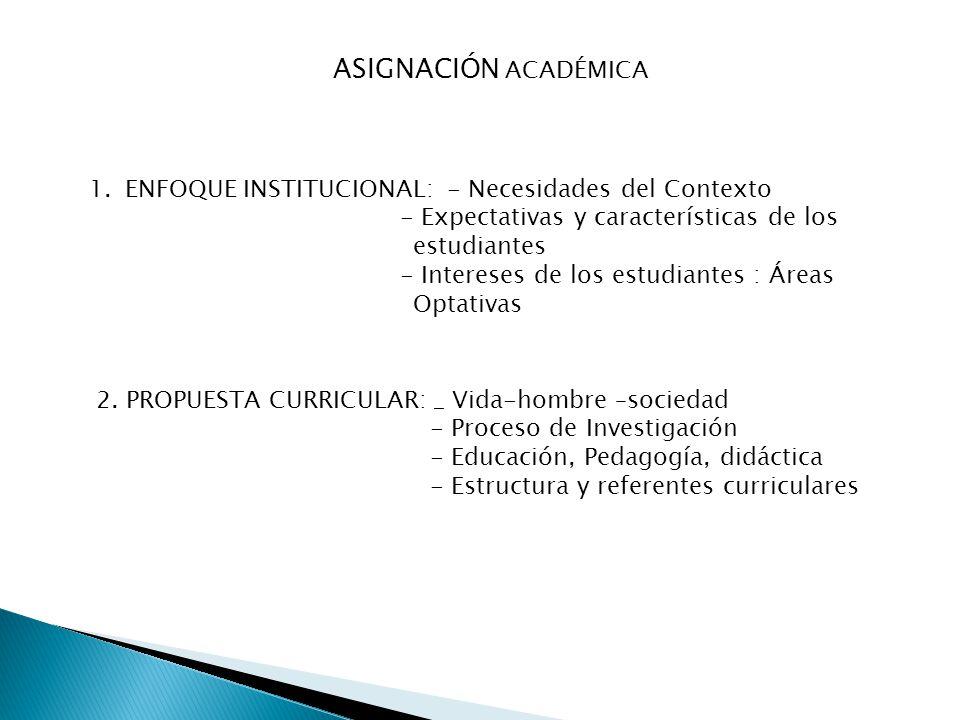 ASIGNACIÓN ACADÉMICA ENFOQUE INSTITUCIONAL: - Necesidades del Contexto