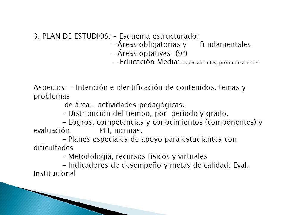 3. PLAN DE ESTUDIOS: - Esquema estructurado: