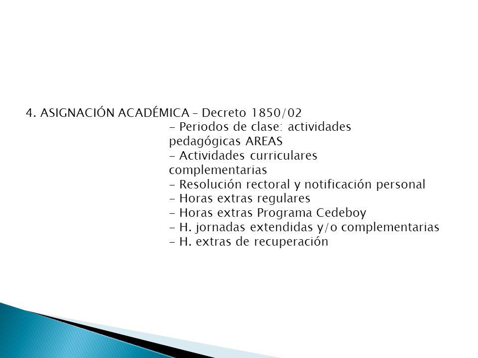 4. ASIGNACIÓN ACADÉMICA – Decreto 1850/02