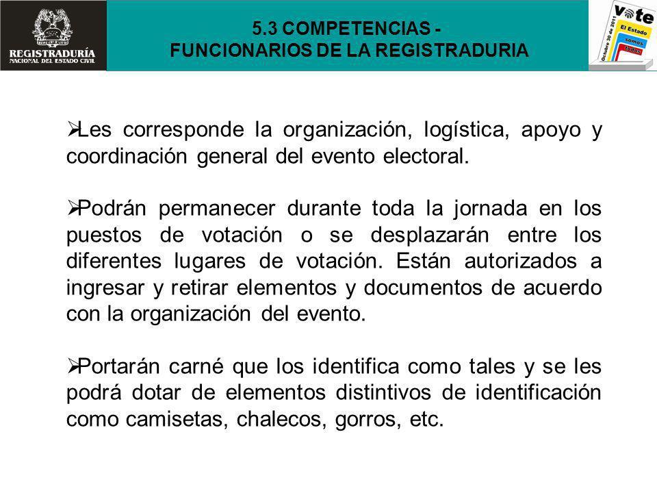 FUNCIONARIOS DE LA REGISTRADURIA