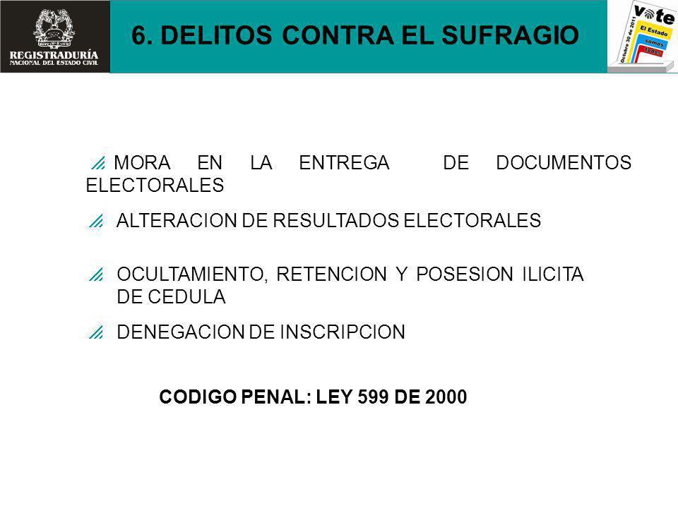 6. DELITOS CONTRA EL SUFRAGIO