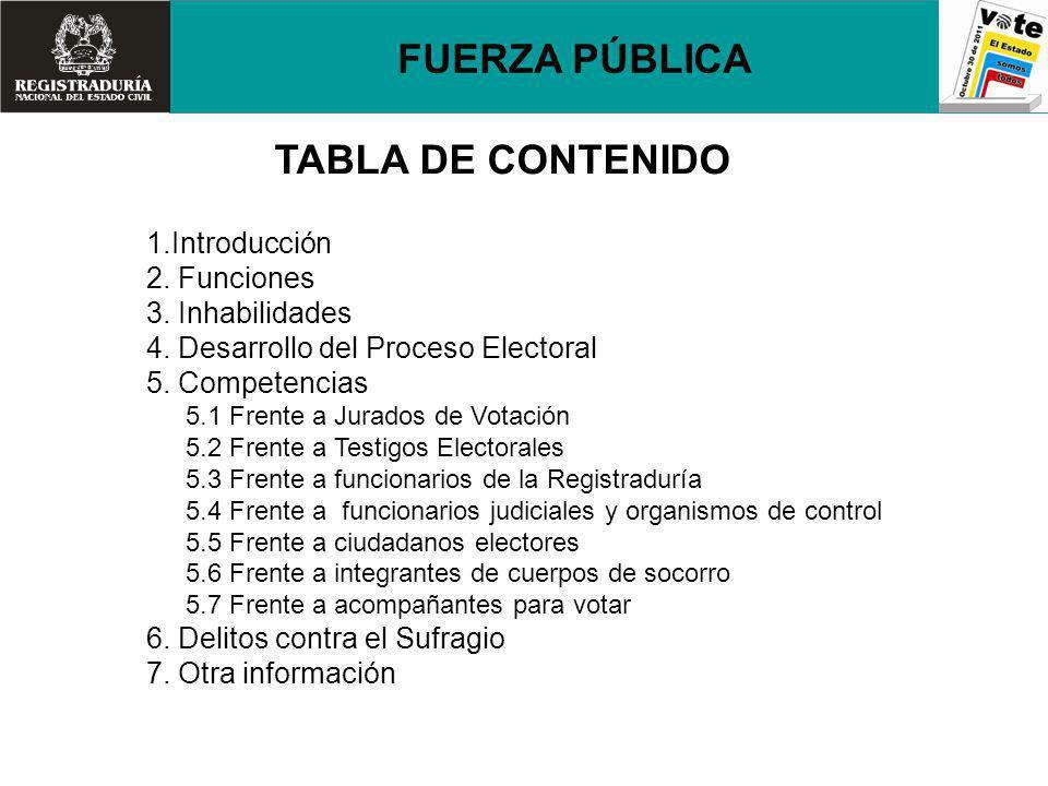 FUERZA PÚBLICA TABLA DE CONTENIDO 1.Introducción 2. Funciones