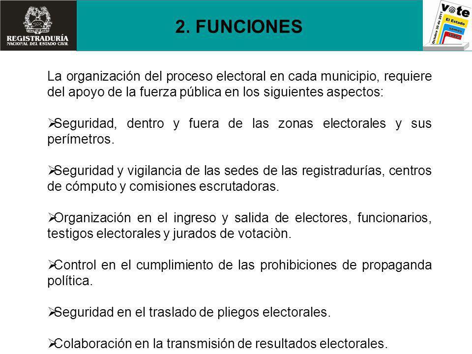 2. FUNCIONES La organización del proceso electoral en cada municipio, requiere del apoyo de la fuerza pública en los siguientes aspectos: