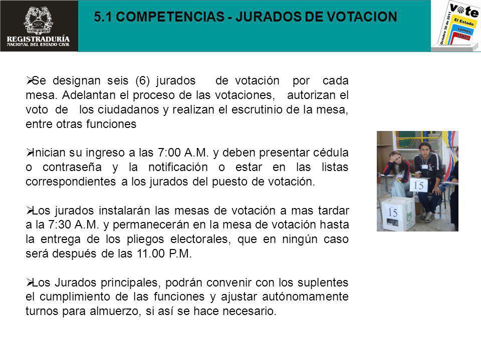 5.1 COMPETENCIAS - JURADOS DE VOTACION