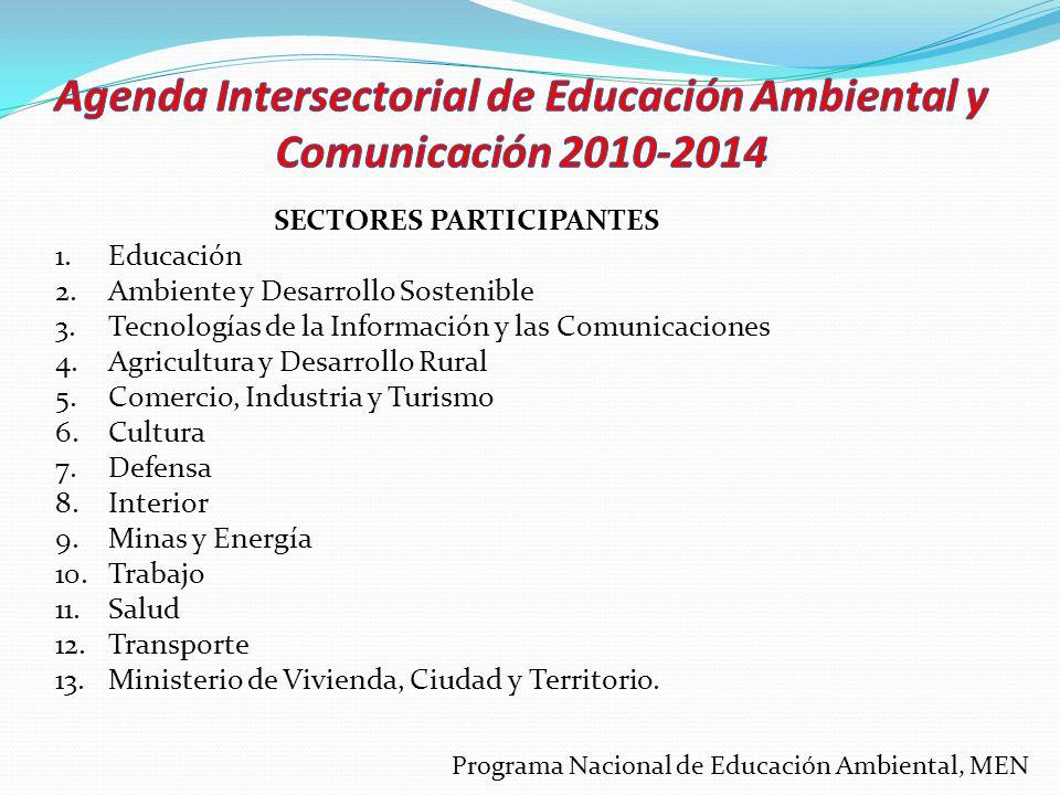 Agenda Intersectorial de Educación Ambiental y Comunicación 2010-2014