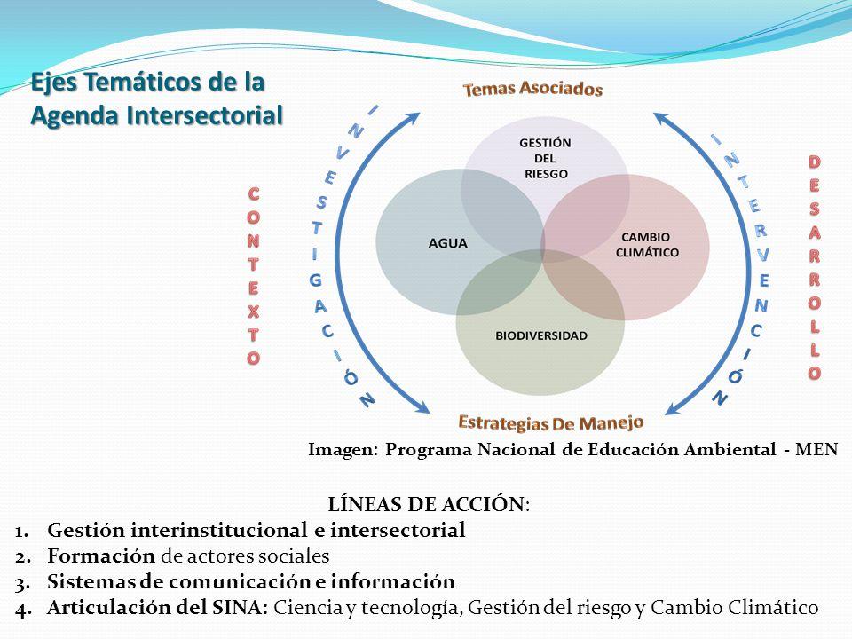 Ejes Temáticos de la Agenda Intersectorial
