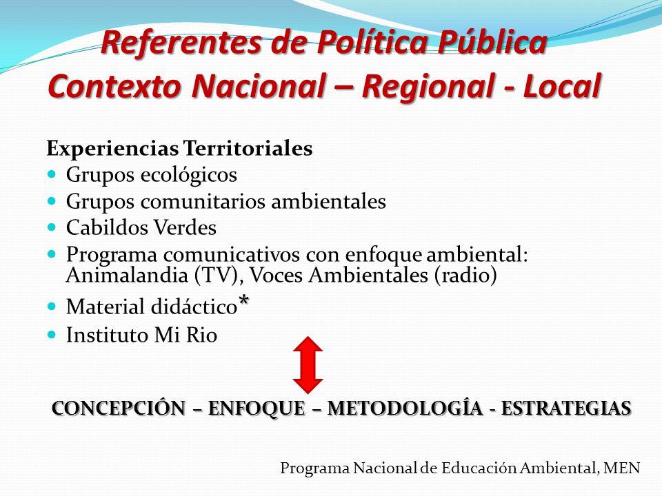 Referentes de Política Pública Contexto Nacional – Regional - Local
