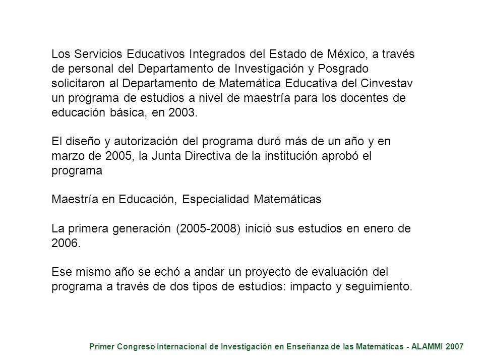 Maestría en Educación, Especialidad Matemáticas