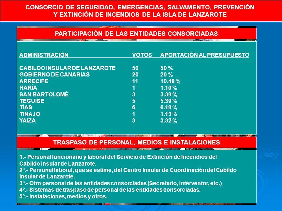 CONSORCIO DE SEGURIDAD, EMERGENCIAS, SALVAMENTO, PREVENCIÓN