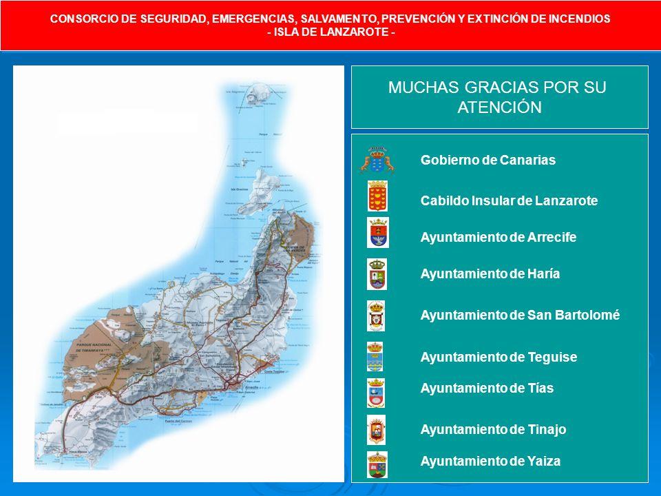 MUCHAS GRACIAS POR SU ATENCIÓN Gobierno de Canarias