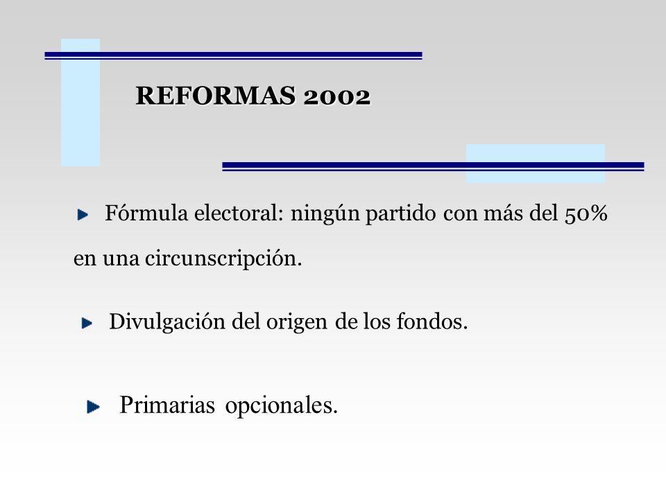 REFORMAS 2002 Primarias opcionales.