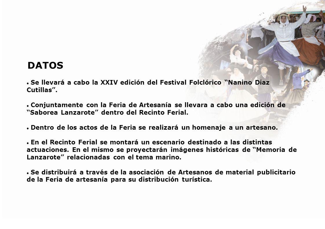 DATOS Se llevará a cabo la XXIV edición del Festival Folclórico Nanino Diaz Cutillas .