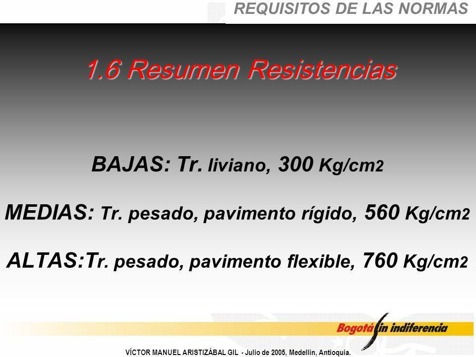 1.6 Resumen Resistencias BAJAS: Tr. liviano, 300 Kg/cm2