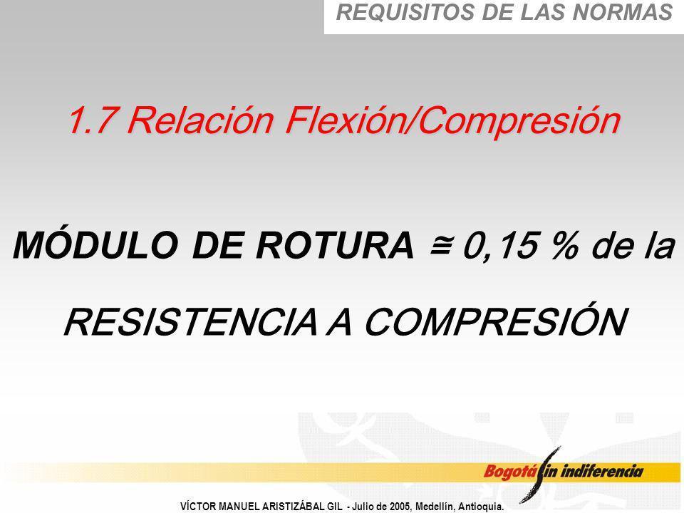 1.7 Relación Flexión/Compresión