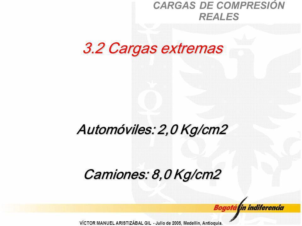 Automóviles: 2,0 Kg/cm2 Camiones: 8,0 Kg/cm2