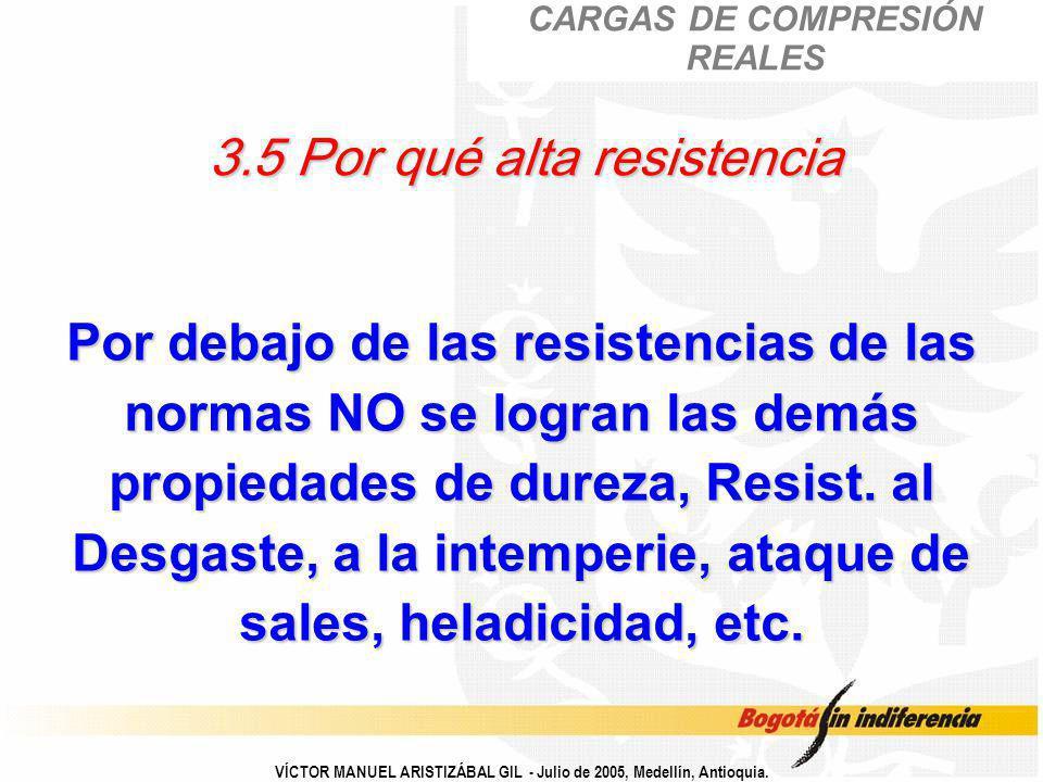 3.5 Por qué alta resistencia