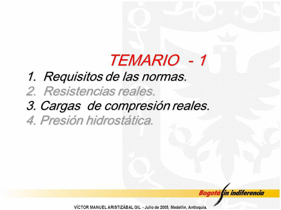 TEMARIO - 1. 1. Requisitos de las normas. 2. Resistencias reales. 3