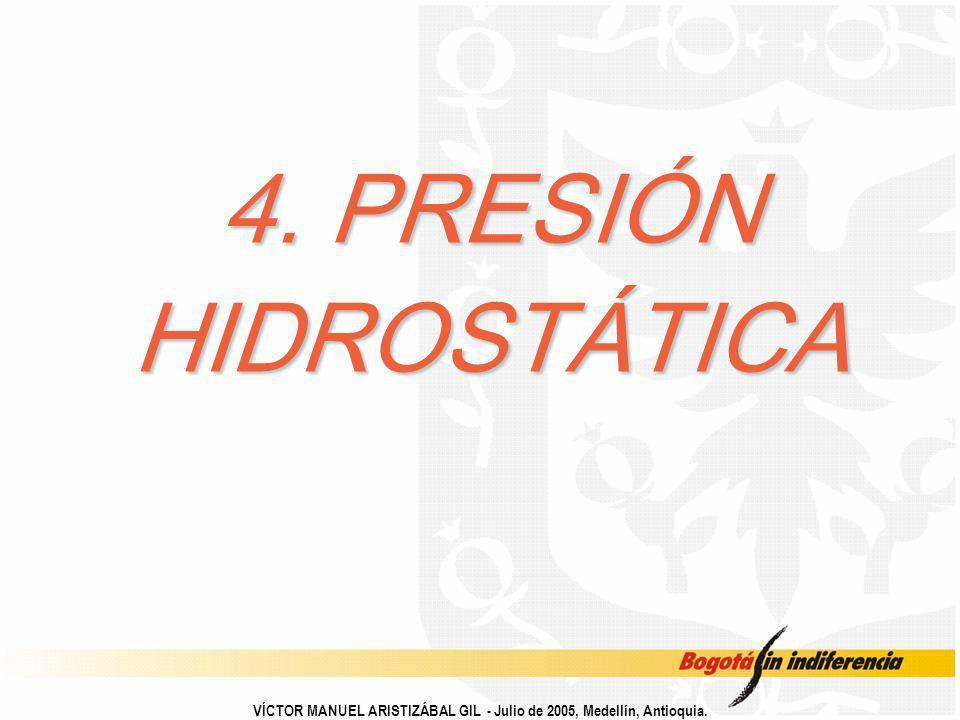 4. PRESIÓN HIDROSTÁTICA VÍCTOR MANUEL ARISTIZÁBAL GIL - Julio de 2005, Medellín, Antioquia.