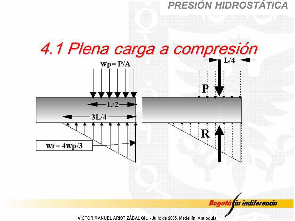 4.1 Plena carga a compresión