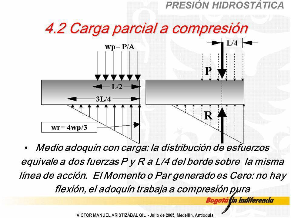 4.2 Carga parcial a compresión