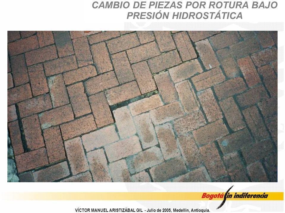 CAMBIO DE PIEZAS POR ROTURA BAJO PRESIÓN HIDROSTÁTICA