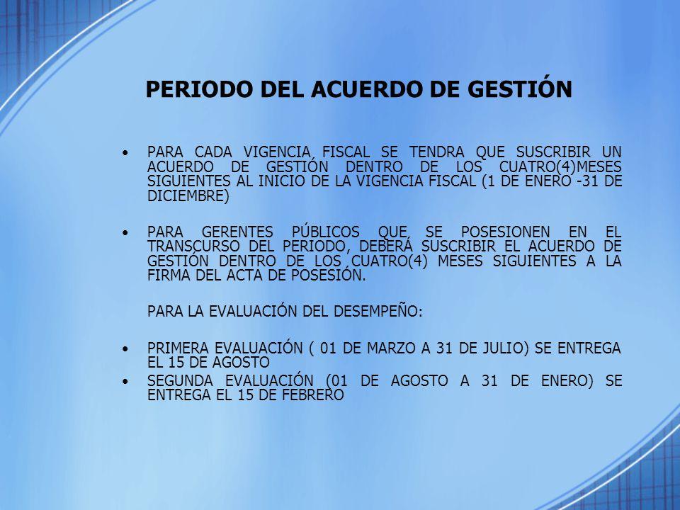 PERIODO DEL ACUERDO DE GESTIÓN