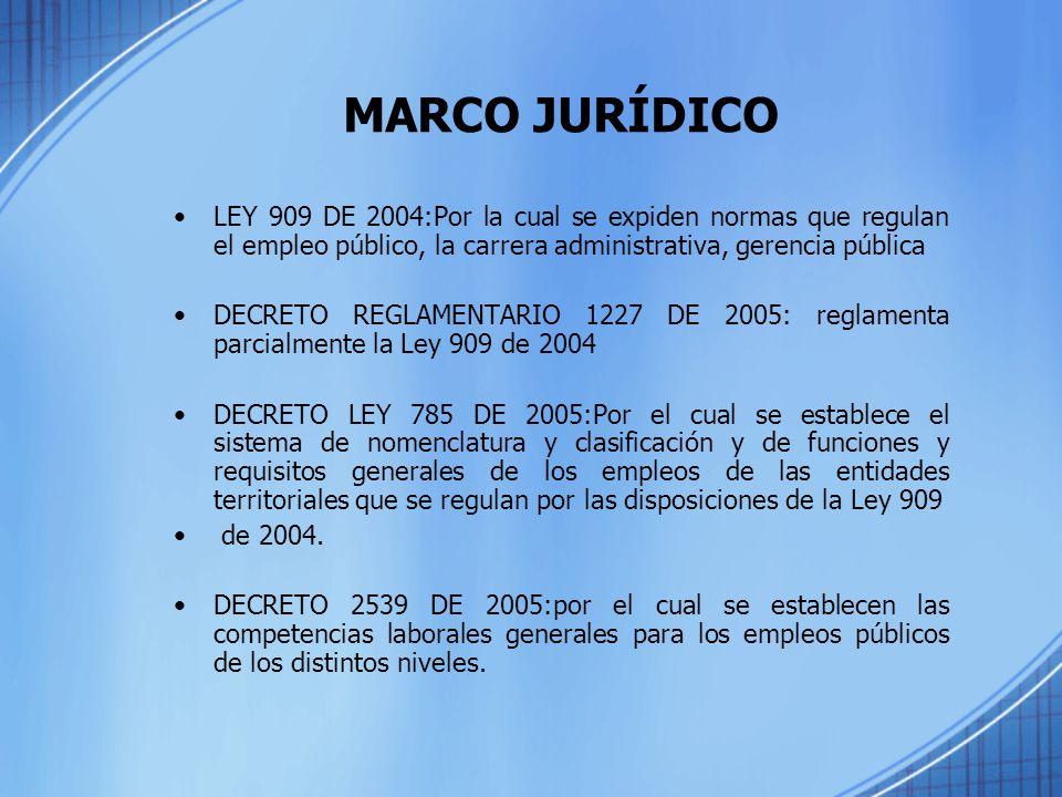 MARCO JURÍDICO LEY 909 DE 2004:Por la cual se expiden normas que regulan el empleo público, la carrera administrativa, gerencia pública.