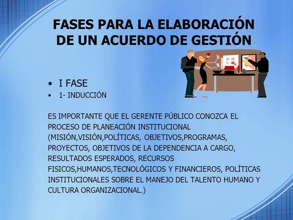 FASES PARA LA ELABORACIÓN DE UN ACUERDO DE GESTIÓN