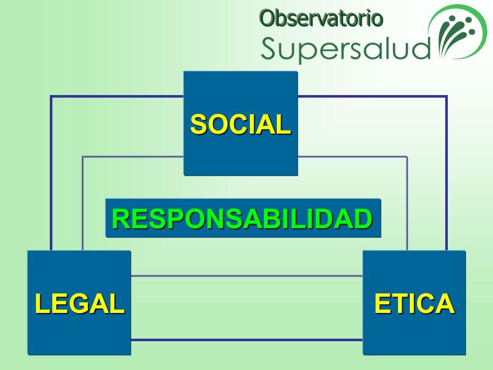 SOCIAL RESPONSABILIDAD LEGAL ETICA